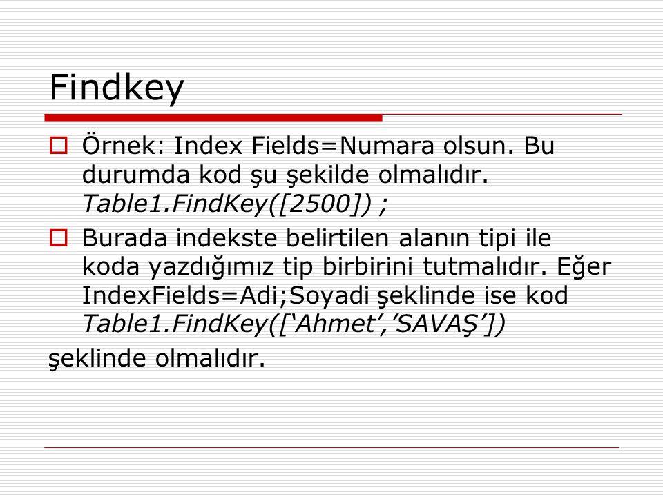Findkey Örnek: Index Fields=Numara olsun. Bu durumda kod şu şekilde olmalıdır. Table1.FindKey([2500]) ;